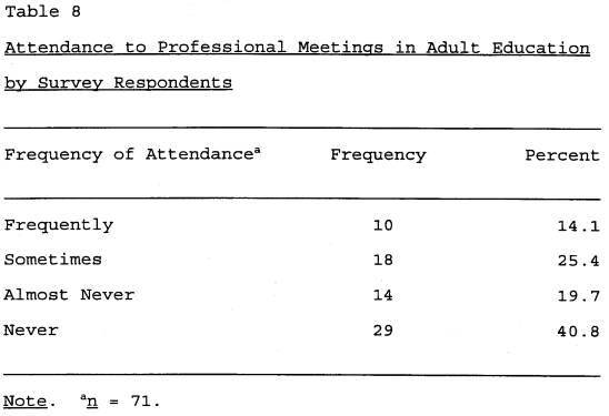 ... needs indicated that a large group of the adult basic education teachers ...